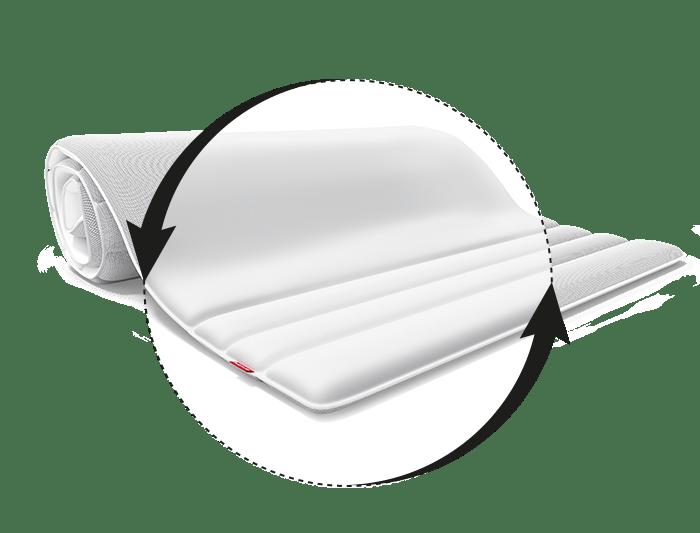 L'accent est mis sur le côté doux du Surmatelas BODYGUARD, fait de coton de sommeil. Autour d'elle se trouvent deux flèches qui symbolisent la polyvalence des côtés couverts différemment.