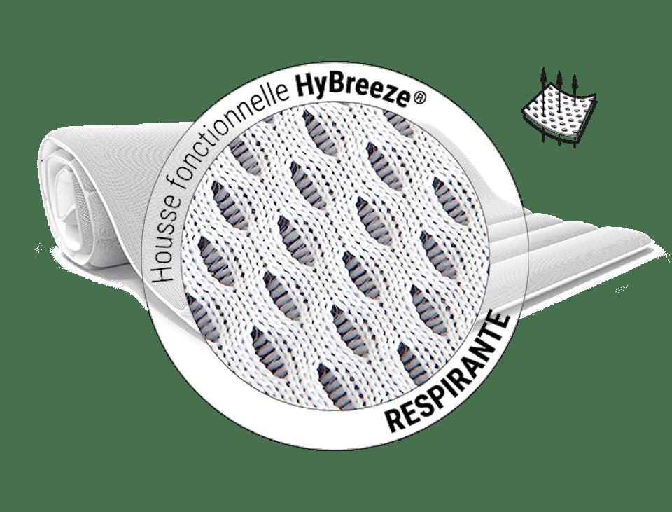 Surmatelas BODYGUARD, vue détaillée du côté couché avec la housse fonctionnelle HyBreeze : Le tissu d'espacement 3D élastique offre des espaces d'air pour réguler le climat du sommeil. A côté, il se trouve : Couverture fonctionnelle HyBreeze - respirante.