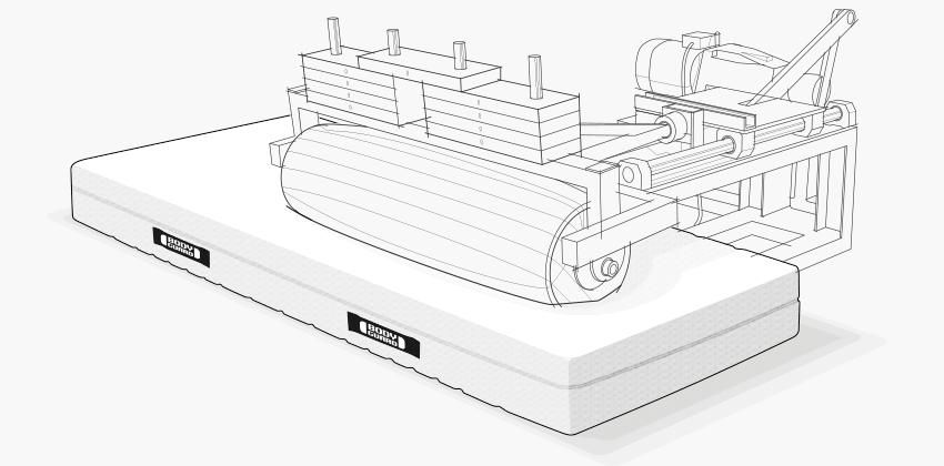Illustration : La longévité des matelas BODYGUARD testée par une grande machine à laminer.