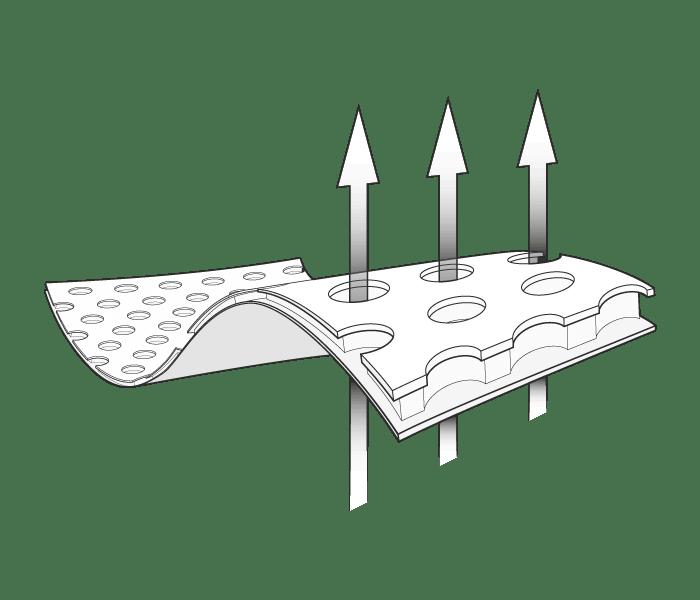 Illustration: Trois flèches verticales symbolisant la respirabilité traversent la structure à pores ouverts de la housse fonctionnelle HyBreeze galbée.