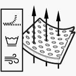 Les symboles indiquent: respirant, lavage facile, séchage rapide