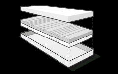 Illustration : Un noyau de matelas flotte entre les deux moitiés du couvercle fonctionnel HyBreeze ouvert et symbolise la séparabilité des matériaux à éliminer.